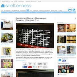 Cool Kitchen Upgrade – Measurement Conversion Chart On A Door