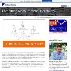 Combining Measurement Uncertainty
