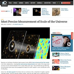 Most Precise Measurement of Scale of the Universe