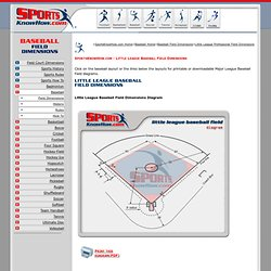 Little League Baseball Field Dimensions, Size, Measurements - SportsKnowHow.com