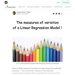 The measures of variation of a Linear Regression Model!