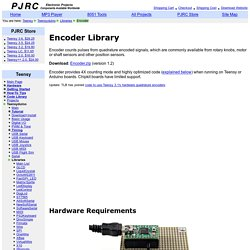 Encoder Library, for Measuring Quadarature Encoded Position or Rotation Signals