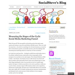 Measuring the Stages of the Cyclic Social Media Marketing Funnel