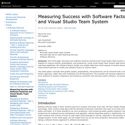 software factories and VSTS