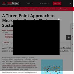 A Three-Point Approach to Measuring Supply Chain Sustainability