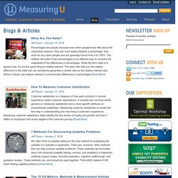 Measuring Usability Blogs & Articles: MeasuringU