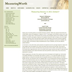 Measuring the Value of a Slave