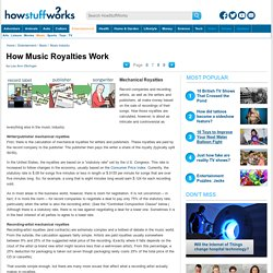 Mechanical Royalties - How Music Royalties Work