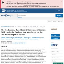 The Mechanism-Based Toxicity Screening of Particles With Use in the Food and Nutrition Sector via the ToxTracker Reporter System - PubMed