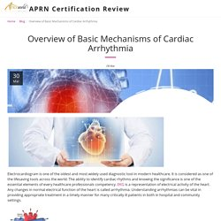 Overview of Basic Mechanisms of Cardiac Arrhythmia - APRN Certification Review