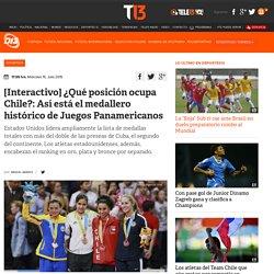 Revisa el medallero histórico de los Juegos Panamericanos