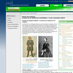 La médecine au 19e siècle