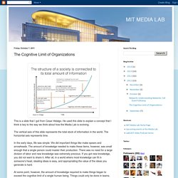 Media Lab: The Cognitive Limit of Organizations