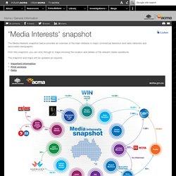'Media Interests' snapshot