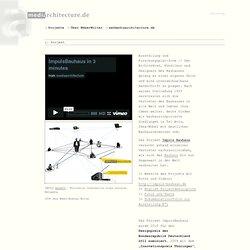 Archiv » Impuls Bauhaus