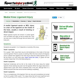 Medial Collateral Ligament (MCL) Sprain