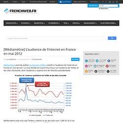 [Médiamétrie] L'audience de l'internet en France en mai 2012