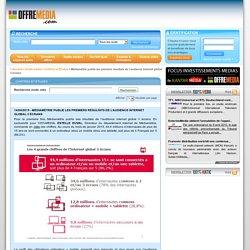 Médiamétrie publie les premiers résultats de l'audience Internet global 3 écrans