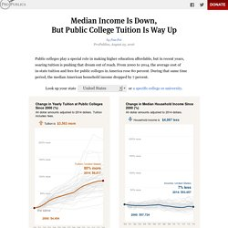 Median Income Is Down, <br/>But Public College Tuition Is Way Up