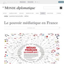 L'affiche du pouvoir médiatique en France (Le Monde diplomatique, décembre 2016)
