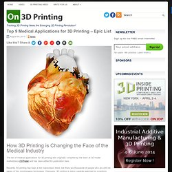 Top 9 Medical Applications for 3D Printing - Epic List