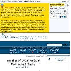 Number of Legal Medical Marijuana Patients