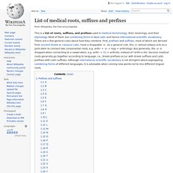 List of medical roots, suffixes and prefixes