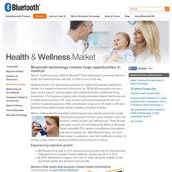 Health Wellness Market