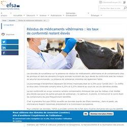 EFSA 13/05/19 Résidus de médicaments vétérinaires : les taux de conformité restent élevés