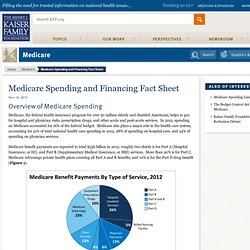 Medicare Spending and Financing Fact Sheet