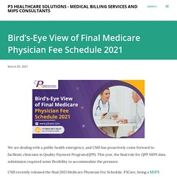Bird's-Eye View of Final Medicare Physician Fee Schedule 2021