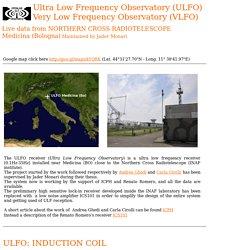 Medicina Radio Observatory - Live data