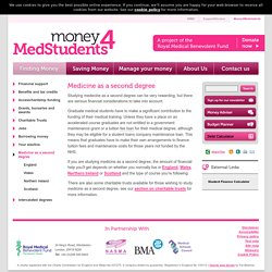 Medicine as a second degree · Finding money · Money 4 Medstudents