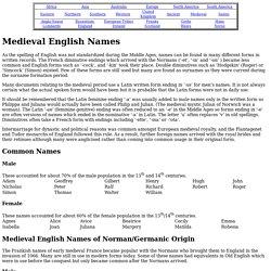 Medieval English Names