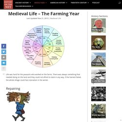 Medieval Life - The Farming Year - History on the Net