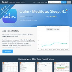 Calm - Meditate, Sleep, Relax App Ranking and Store Data