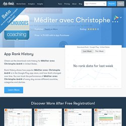 Méditer avec Christophe André App Ranking and Store Data