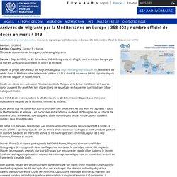 Arrivées de migrants par la Méditerranée en Europe : 358 403 ; nombre officiel de décès en mer : 4 913