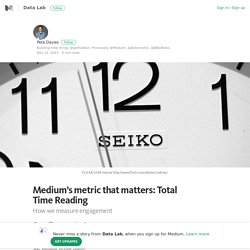 s metric that matters: Total Time Reading – Data Lab – Medium