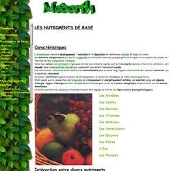 Medorth