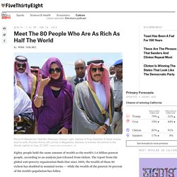 Meet The 80 People Who Are As Rich As Half The World