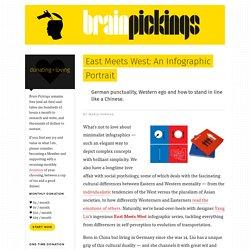 East Meets West: An Infographic Portrait