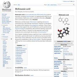 Effects Of Mefenamic Acid Overdose