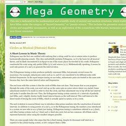 Mega Geometry: January 2015
