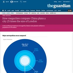 How megacities compare: China plans a city 25 times the size of London