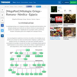[MegaPost] Mitología: Griega - Romana - Nórdica - Egipcia