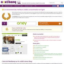 Choisir le meilleur crédit consommation en ligne