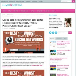 Social Le pire et le meilleur moment pour poster ses contenus sur Facebook, Twitter, Pinterest, LinkedIn et Google+