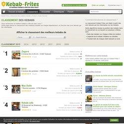 Meilleur kebab Haute-Garonne