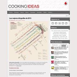 Las mejores infografías de 2013